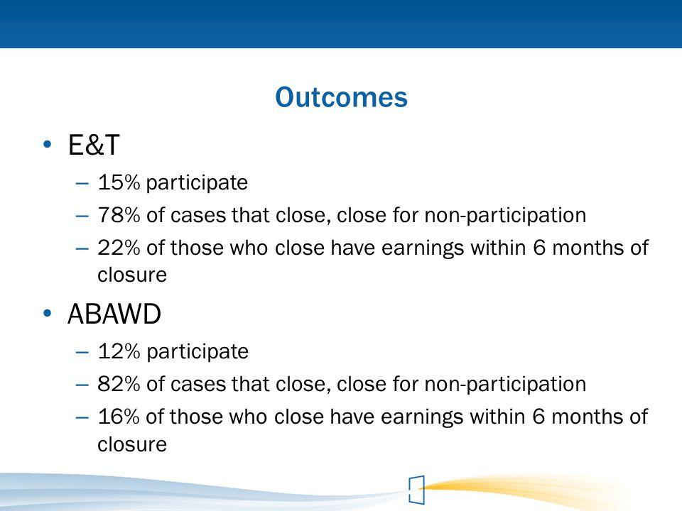 Outcomes E&T ABAWD 15% participate