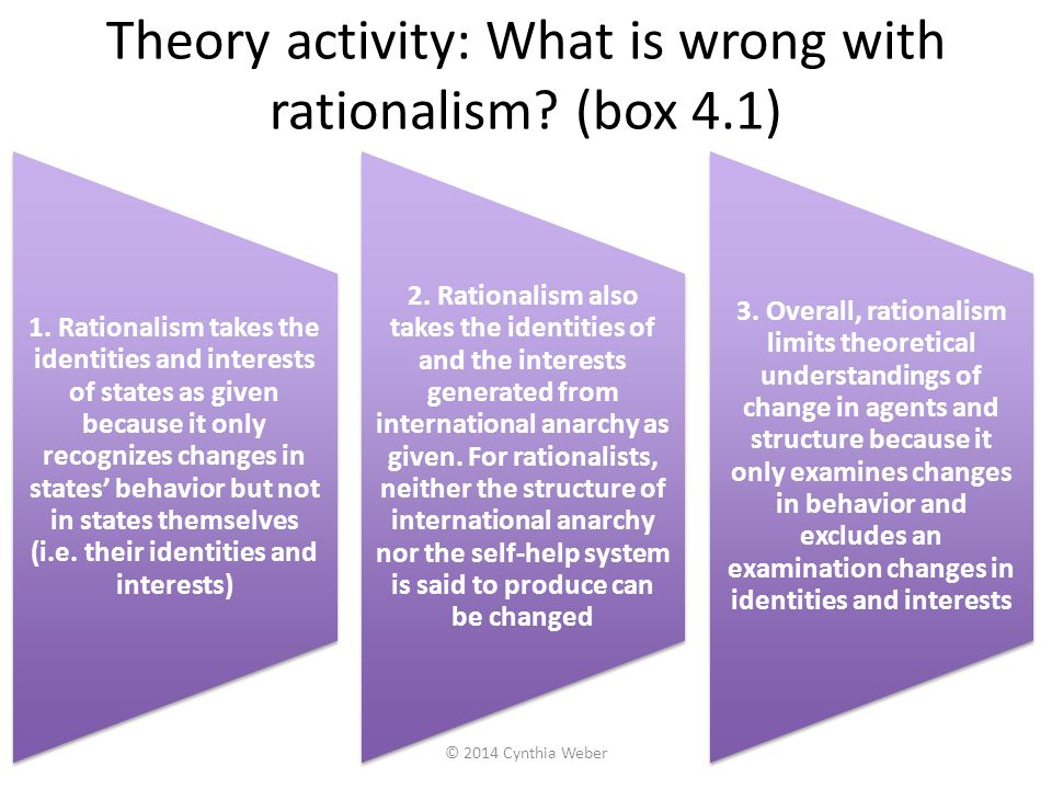 Theory activity: What is wrong with rationalism (box 4.1)