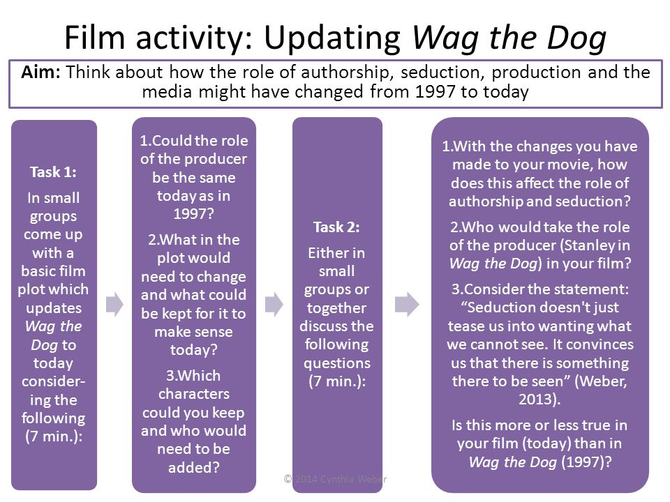 Film activity: Updating Wag the Dog