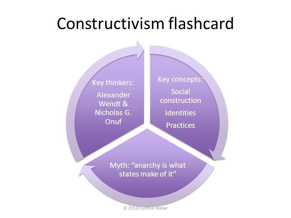 Constructivism flashcard