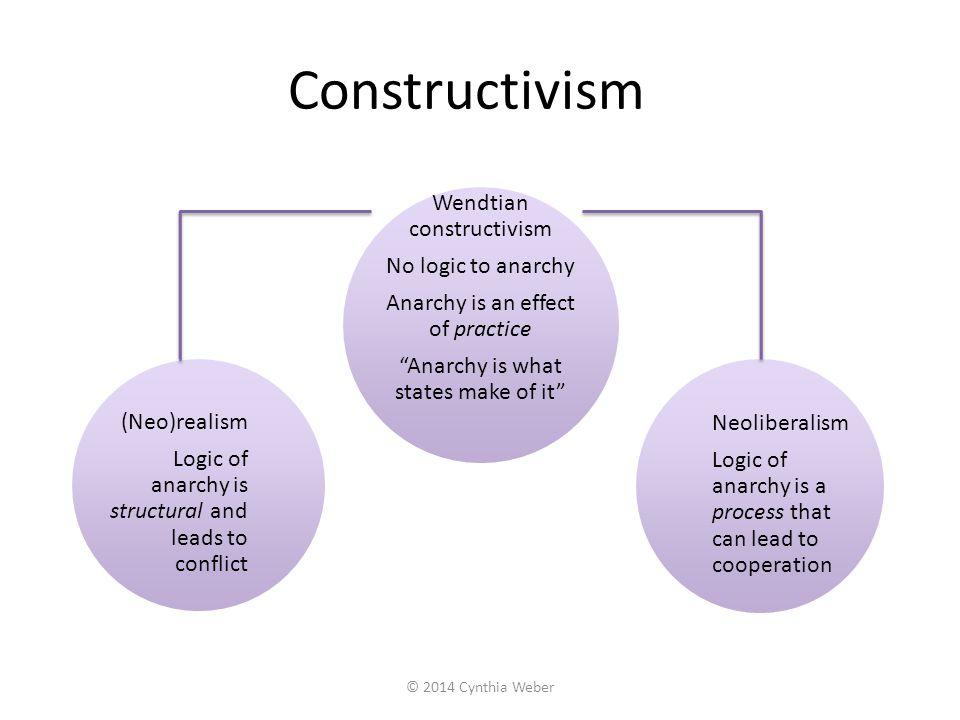 Constructivism Wendtian constructivism No logic to anarchy