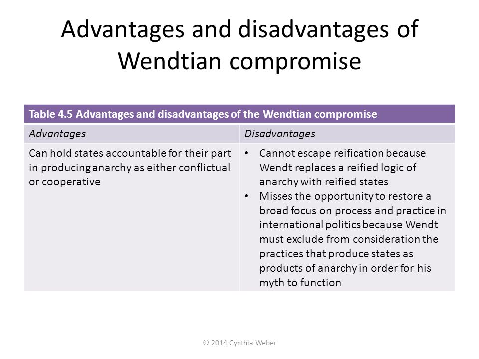 Advantages and disadvantages of Wendtian compromise