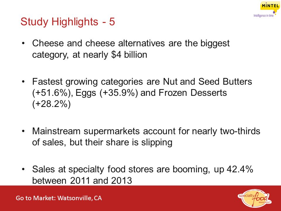 Study Highlights - 5 Cheese and cheese alternatives are the biggest category, at nearly $4 billion.