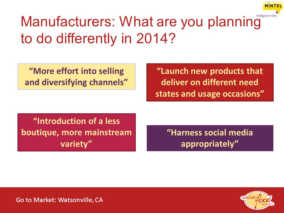 Manufacturers: What are you planning to do differently in 2014