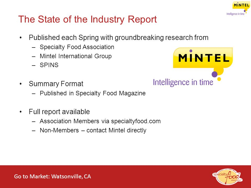 The State of the Industry Report