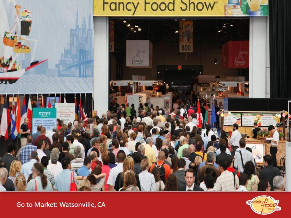 Go to Market: Watsonville, CA