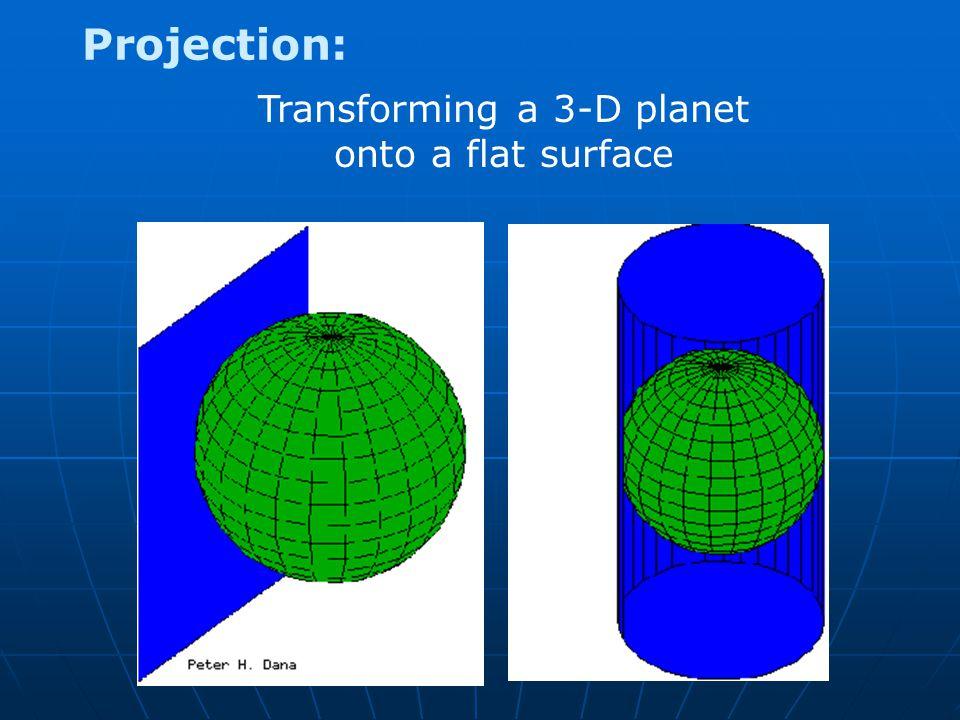 Transforming a 3-D planet