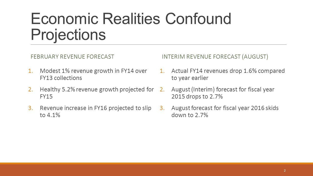 Economic Realities Confound Projections