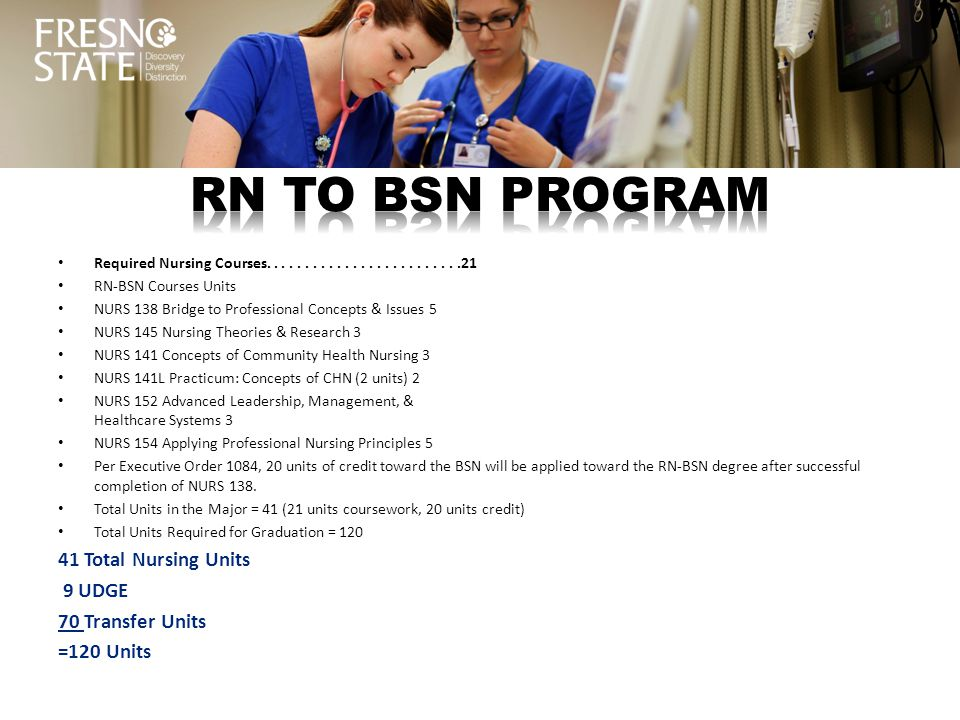RN TO BSN PROGRAM 41 Total Nursing Units 9 UDGE 70 Transfer Units