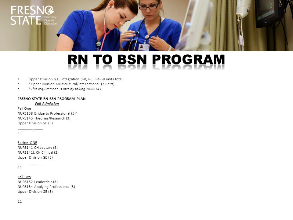 RN TO BSN PROGRAM Upper Division G.E. Integration (I-B, I-C, I-D---9 units total) *Upper Division Multicultural/International (3 units)