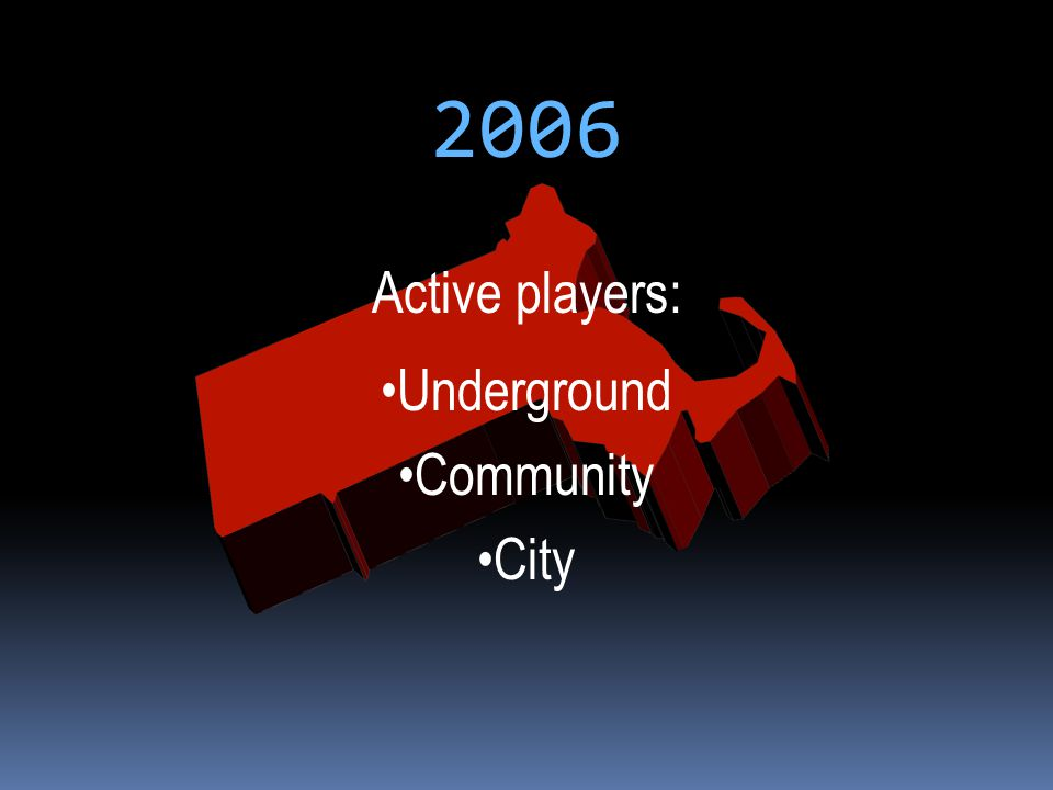 2006 Active players: Underground Community City