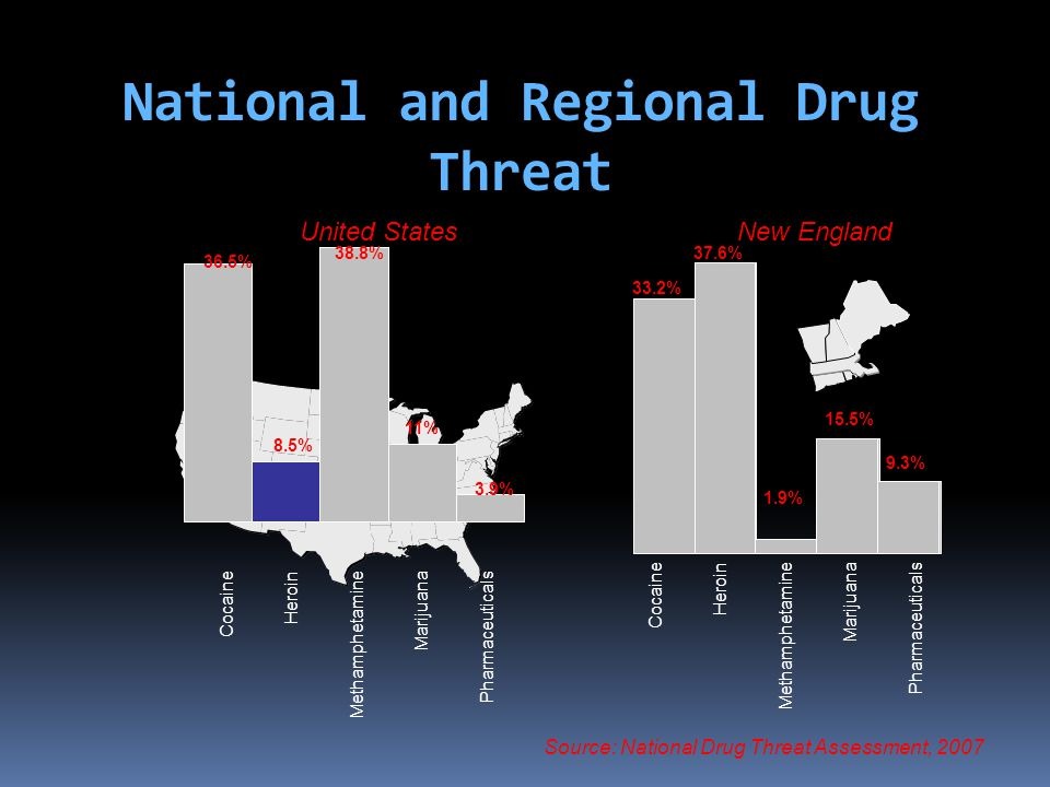 National and Regional Drug Threat