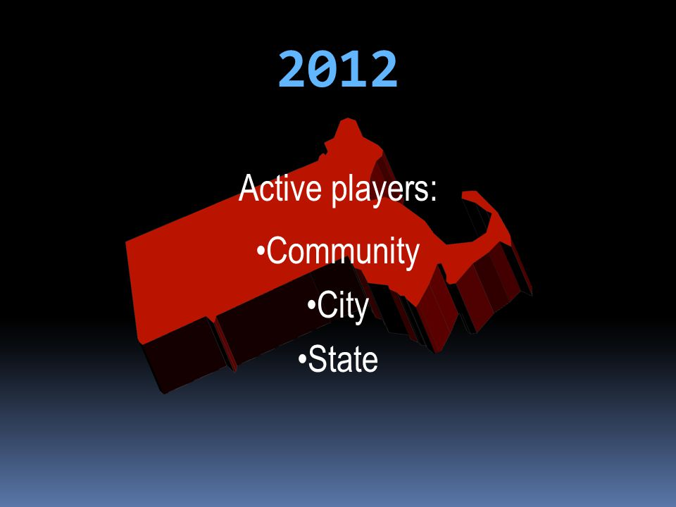 2012 Active players: Community City State