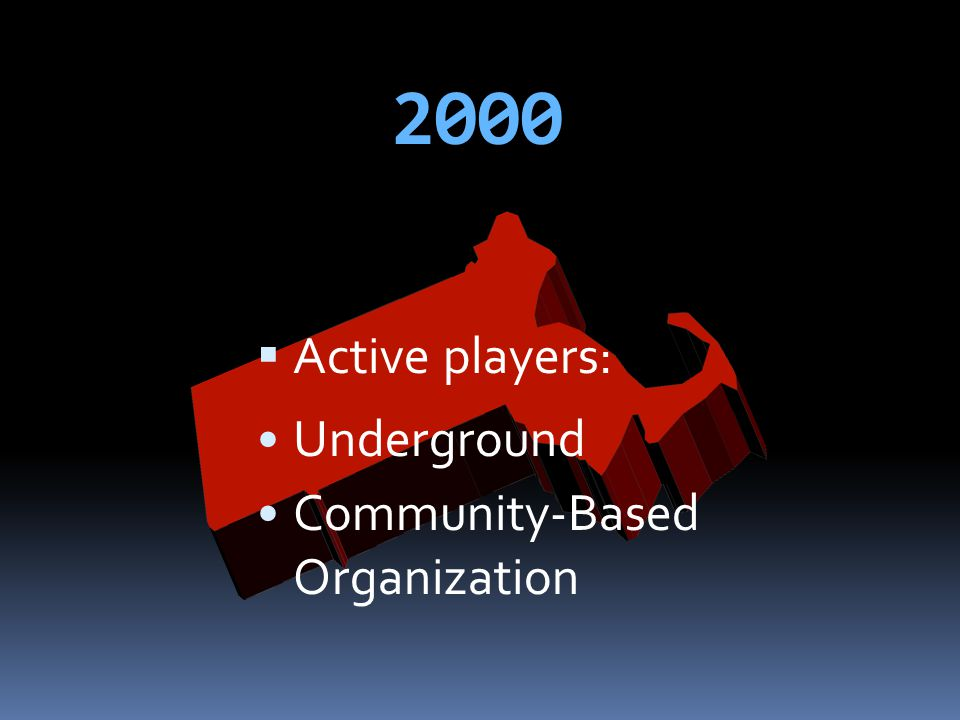 Active players: Underground Community-Based Organization