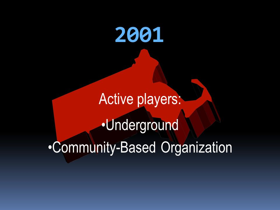 Community-Based Organization