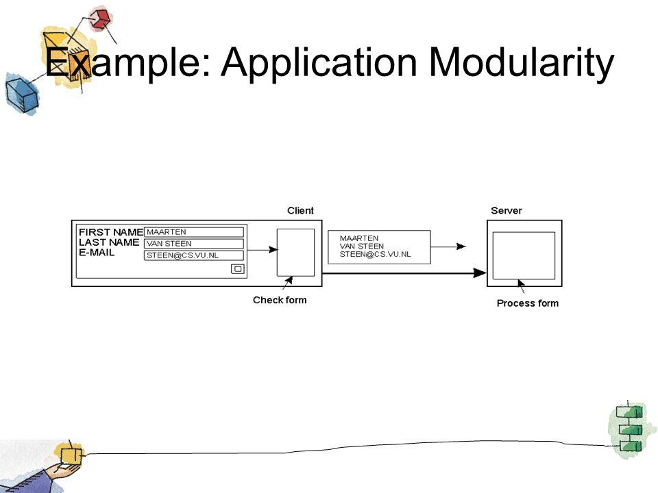 Example: Application Modularity