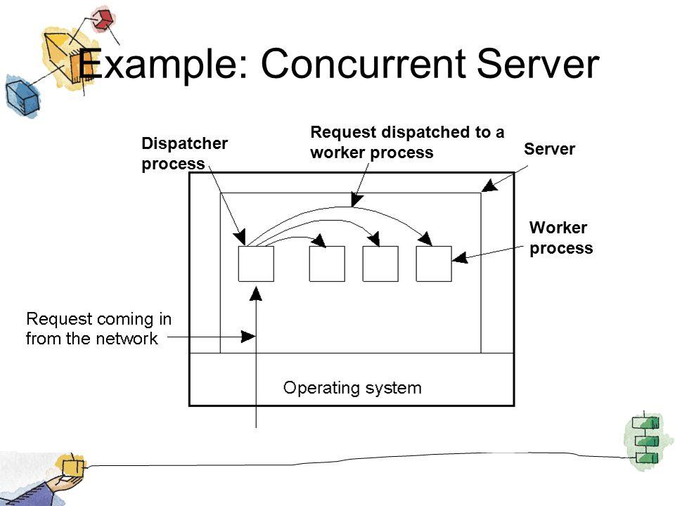 Example: Concurrent Server
