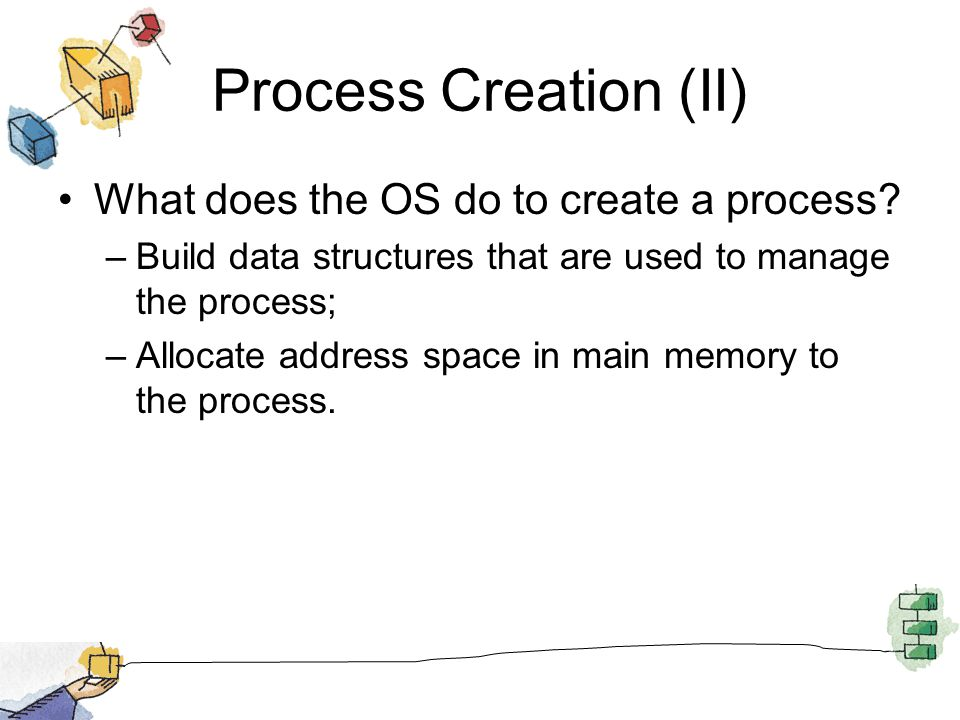 Process Creation (II) What does the OS do to create a process