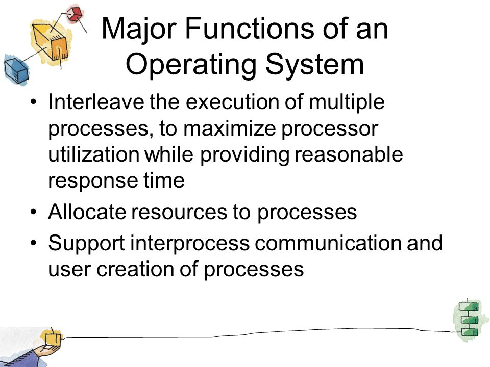 Major Functions of an Operating System