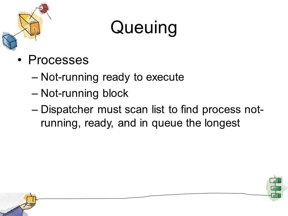 Queuing Processes Not-running ready to execute Not-running block