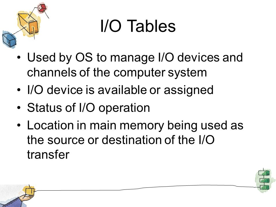 I/O Tables Used by OS to manage I/O devices and channels of the computer system. I/O device is available or assigned.