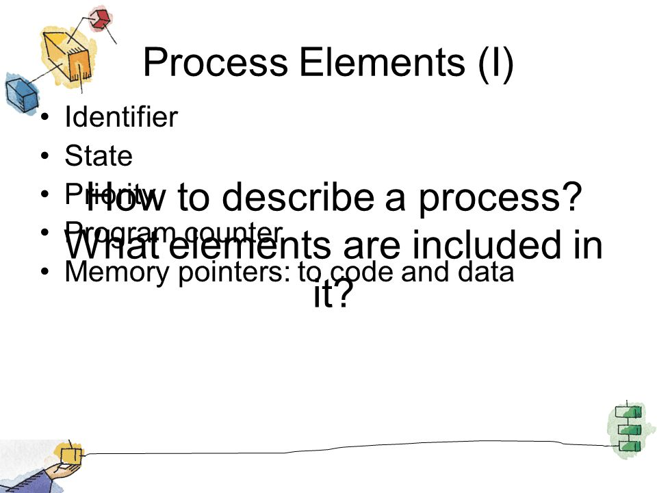 How to describe a process What elements are included in it