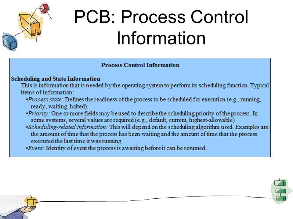 PCB: Process Control Information