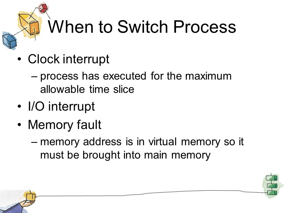 When to Switch Process Clock interrupt I/O interrupt Memory fault