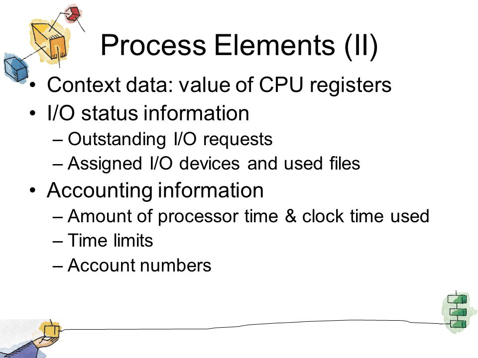 Process Elements (II) Context data: value of CPU registers