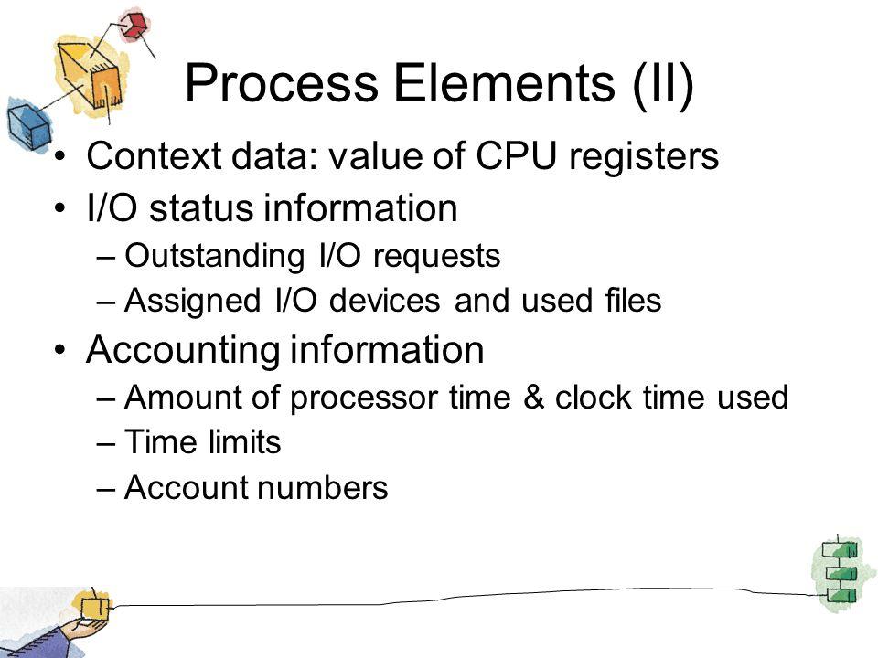 Process Elements (II) Context data: value of CPU registers