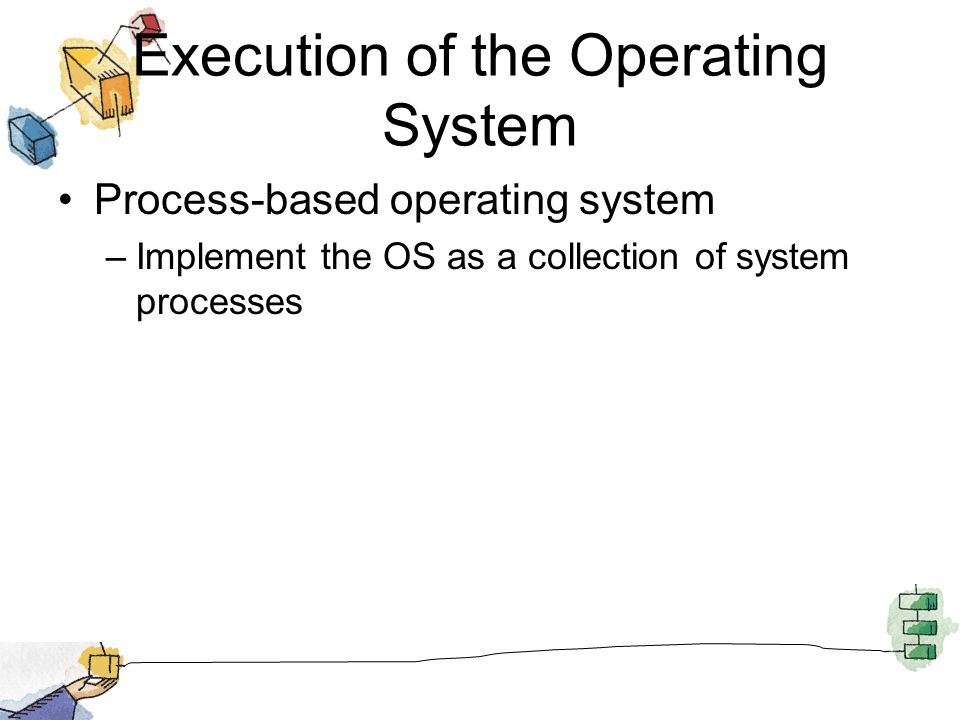 Execution of the Operating System