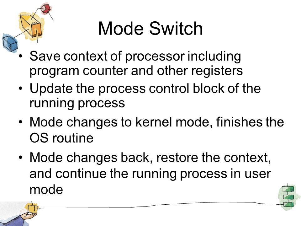 Mode Switch Save context of processor including program counter and other registers. Update the process control block of the running process.