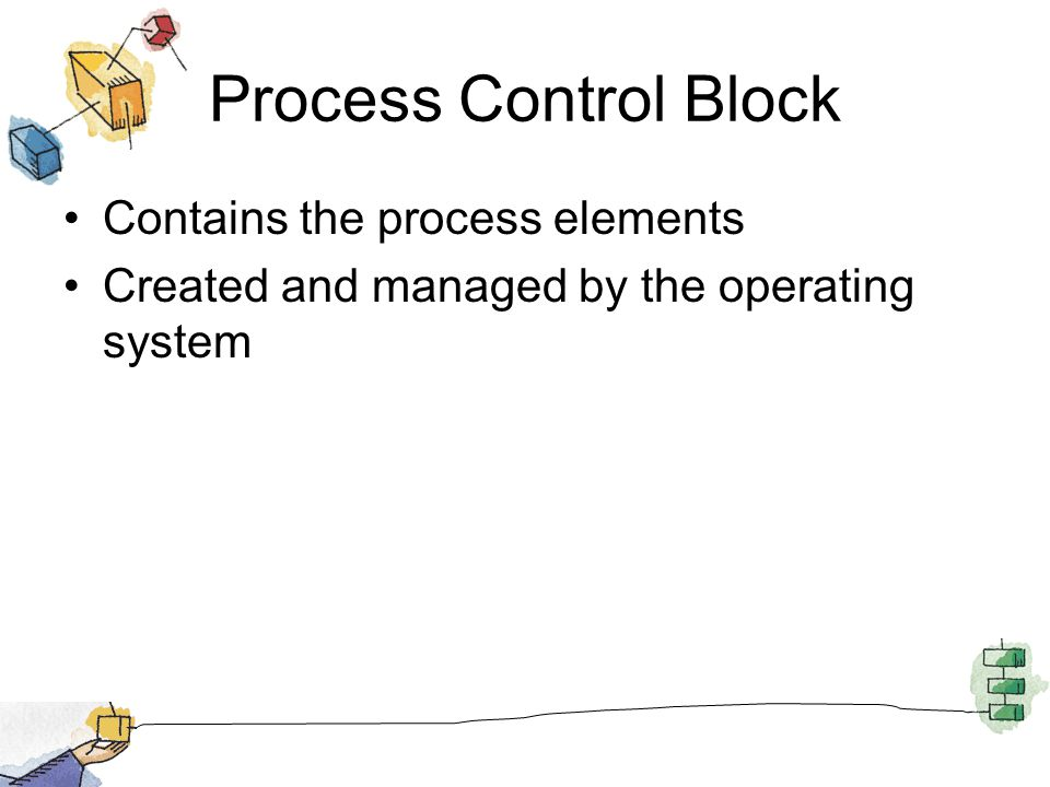 Process Control Block Contains the process elements