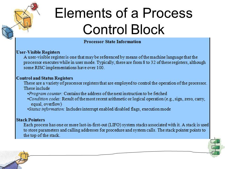 Elements of a Process Control Block