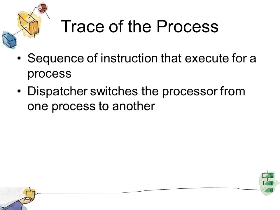 Trace of the Process Sequence of instruction that execute for a process.