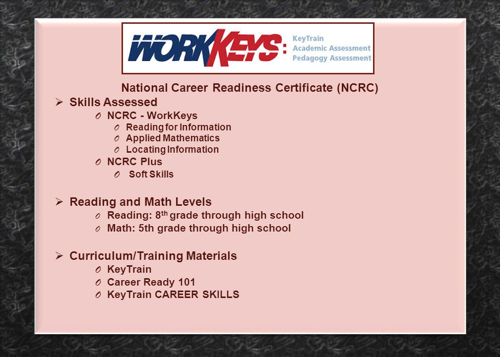 National Career Readiness Certificate (NCRC)