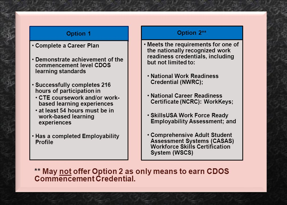 ** May not offer Option 2 as only means to earn CDOS Commencement Credential.