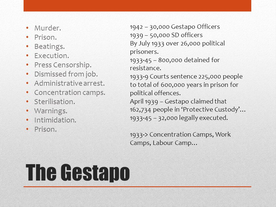 The Gestapo Murder. Prison. Beatings. Execution. Press Censorship.