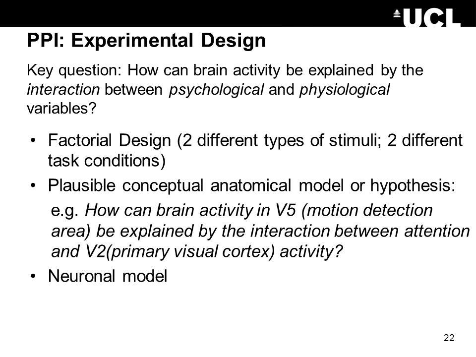 PPI: Experimental Design