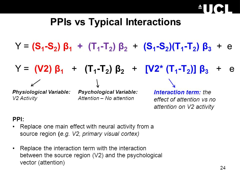 PPIs vs Typical Interactions