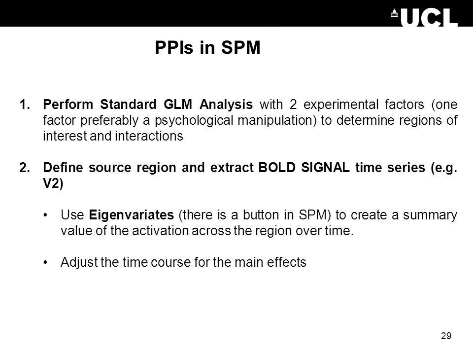 PPIs in SPM