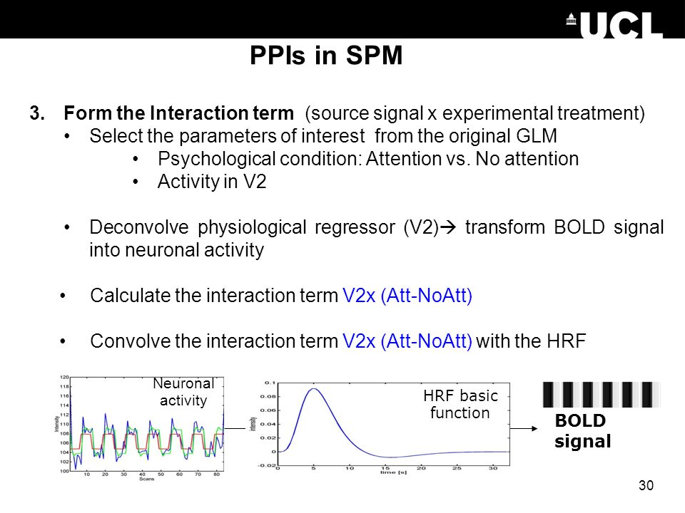 PPIs in SPM Form the Interaction term (source signal x experimental treatment) Select the parameters of interest from the original GLM.