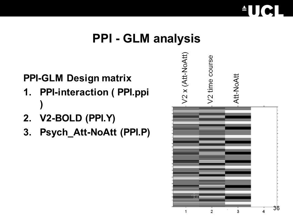 PPI - GLM analysis PPI-GLM Design matrix PPI-interaction ( PPI.ppi )