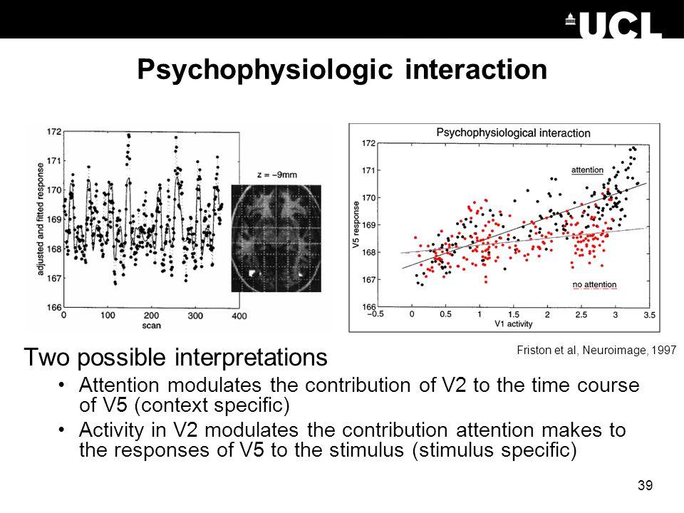 Psychophysiologic interaction