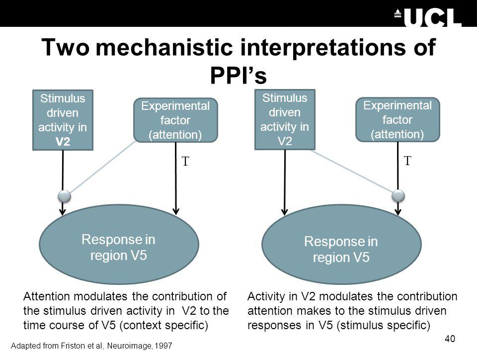 Two mechanistic interpretations of PPI's
