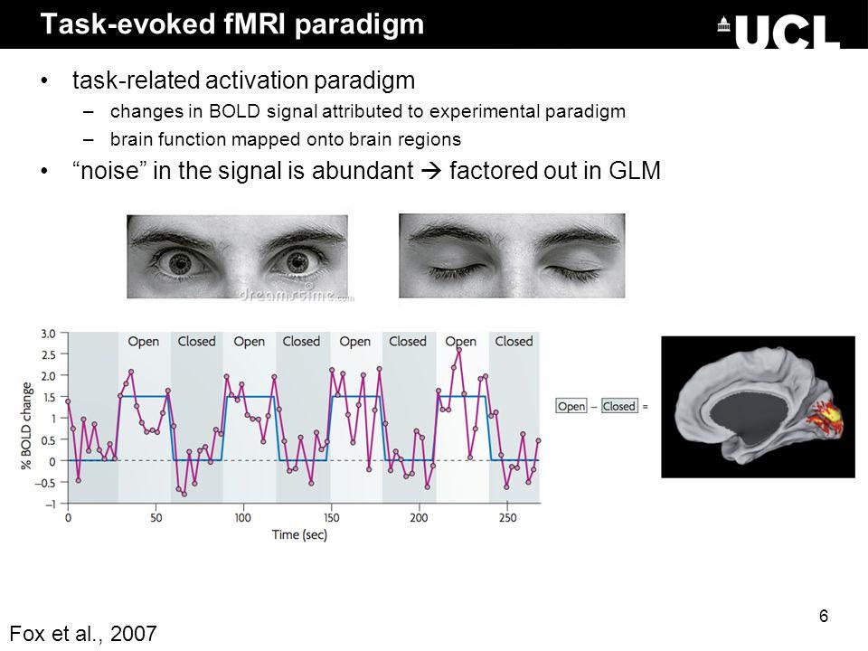 Task-evoked fMRI paradigm