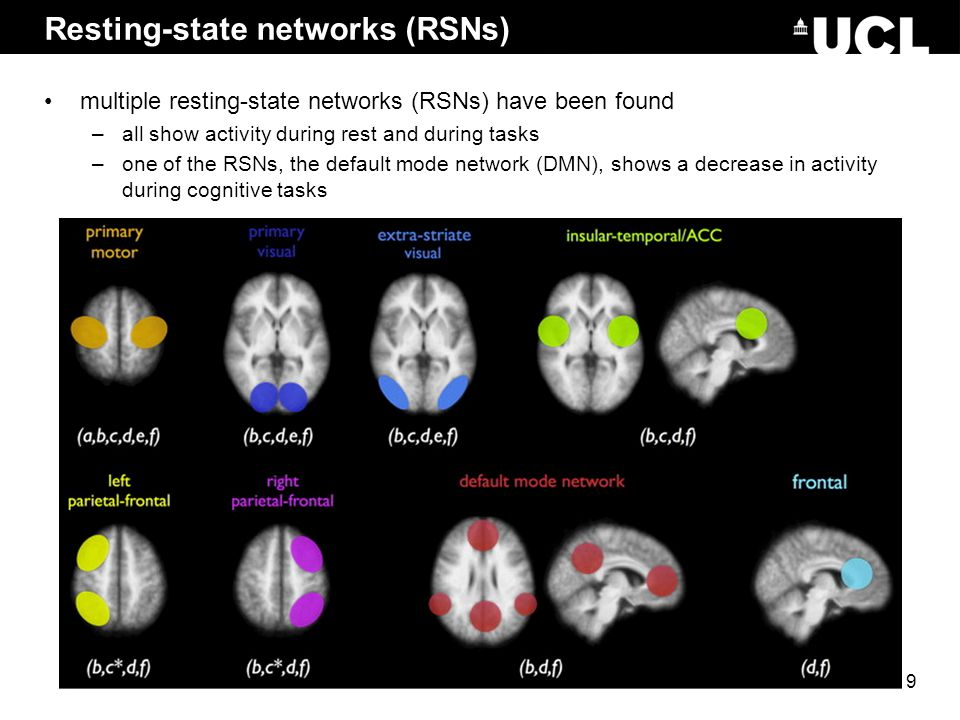 Resting-state networks (RSNs)