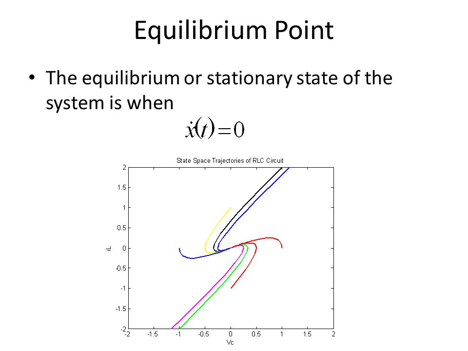 Equilibrium Point The equilibrium or stationary state of the system is when