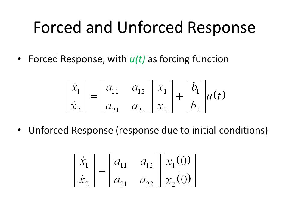 Forced and Unforced Response