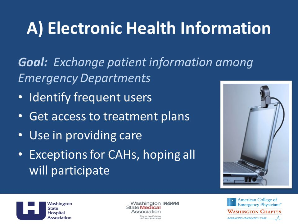 A) Electronic Health Information